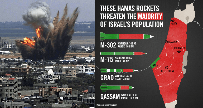 Does the war in Gaza between Israel and Hamas fulfill end-times prophecy?  Scripture gives us some answers.